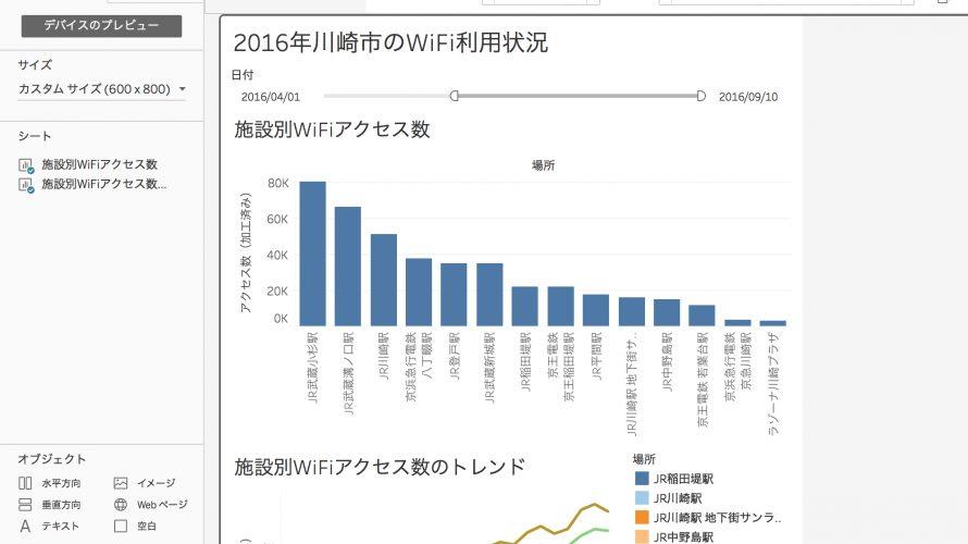 無料BIツールTableau Public版を使った川崎市施設別WiFiアクセス数の可視化