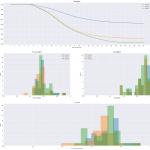代表的なレコメンド評価指標の実装と可視化