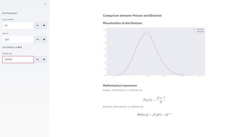 Streamlitで確率分布のシミュレーションアプリを作ってみた