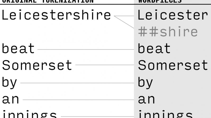 BPEでサブワード分割することでDistilBERTに未知語が入力されるのを防ぐ方法
